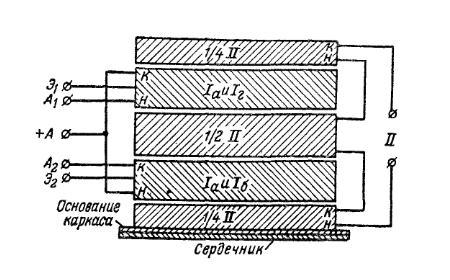 Вариант усилителя для высококачественного воспроизведения схема усилителя для дома Лампово транзисторный усилитель нч...